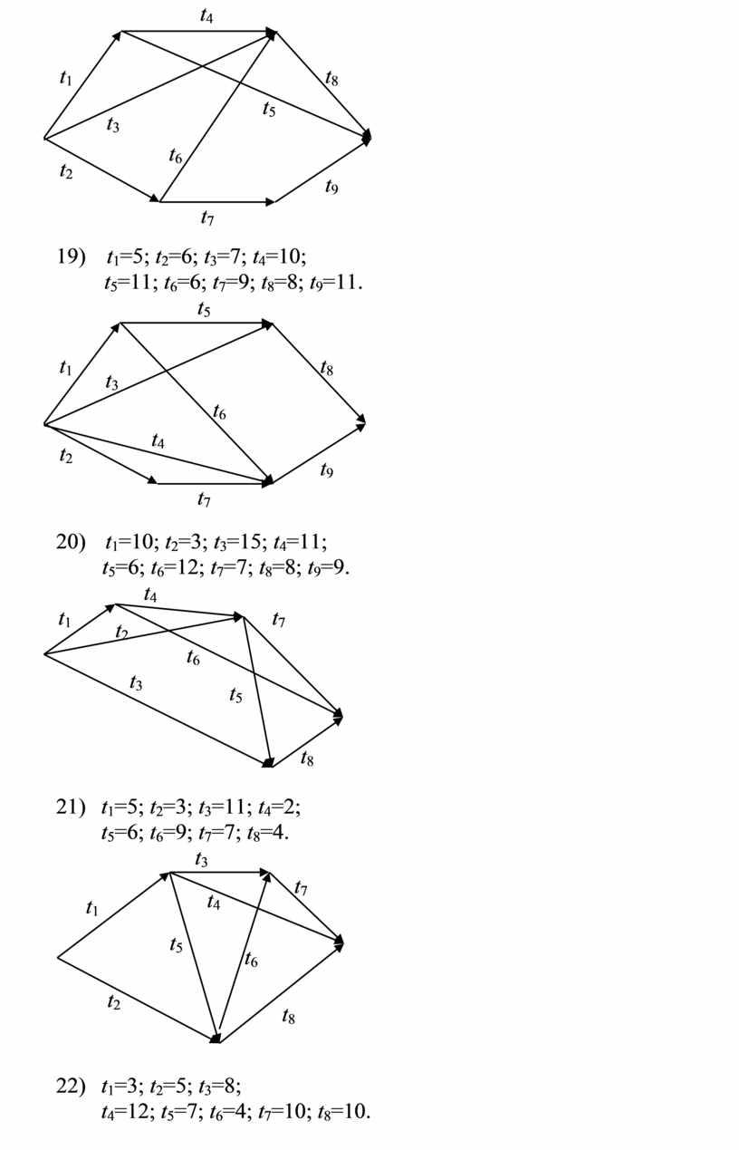 19) t 1 =5; t 2 =6; t 3 =7; t 4 =10; t 5 =11; t 6 =6; t 7 =9; t 8 =8;…