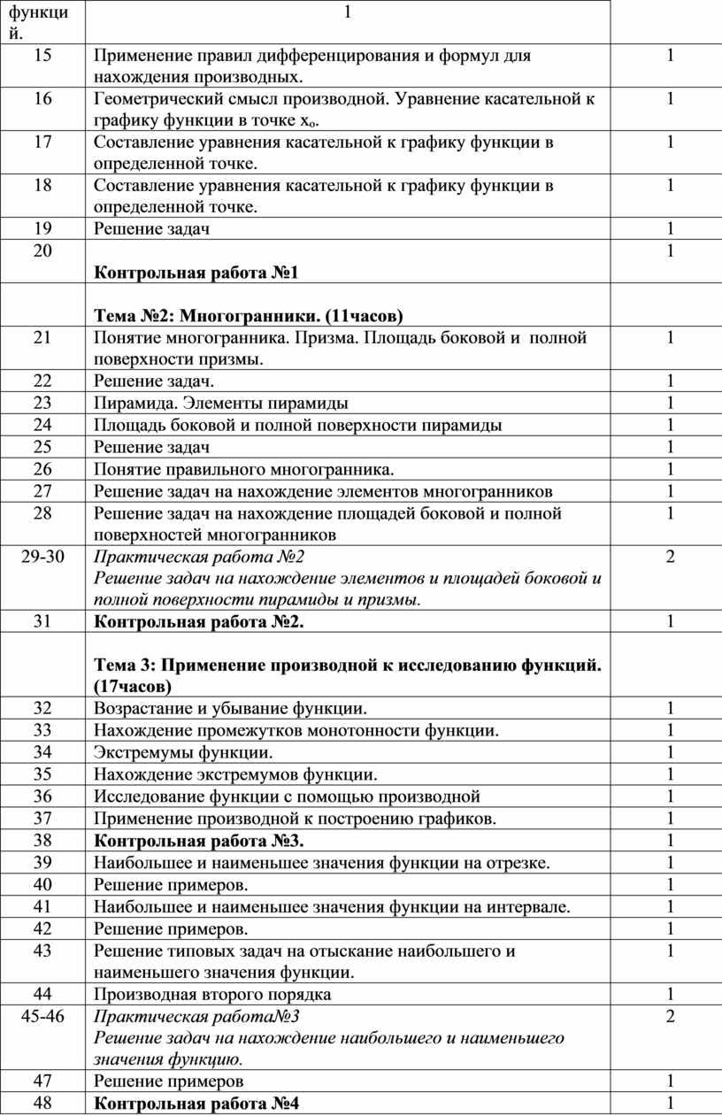 Применение правил дифференцирования и формул для нахождения производных