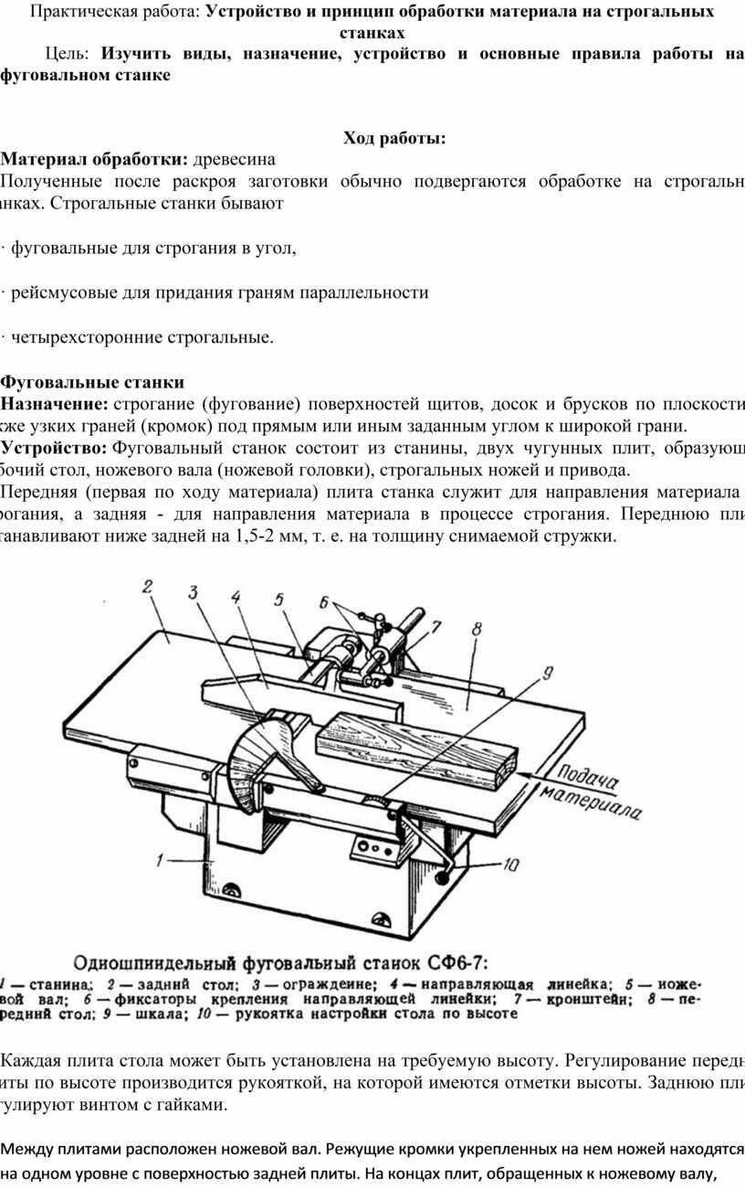 Практическая работа: Устройство и принцип обработки материала на строгальных станках