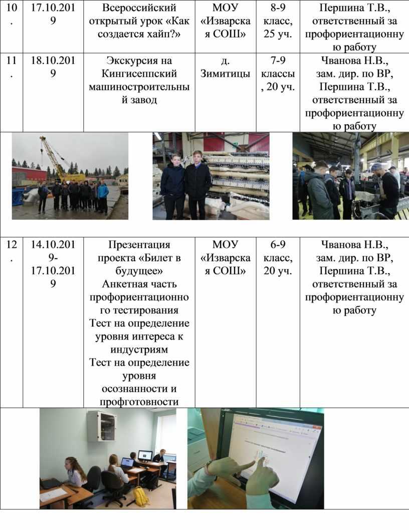 Всероссийский открытый урок «Как создается хайп?»