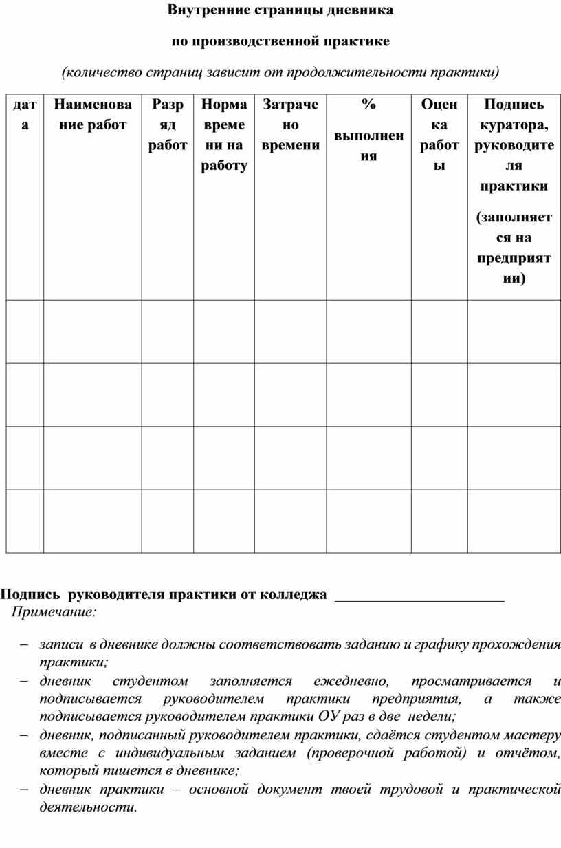 Внутренние страницы дневника по производственной практике (количество страниц зависит от продолжительности практики) дата