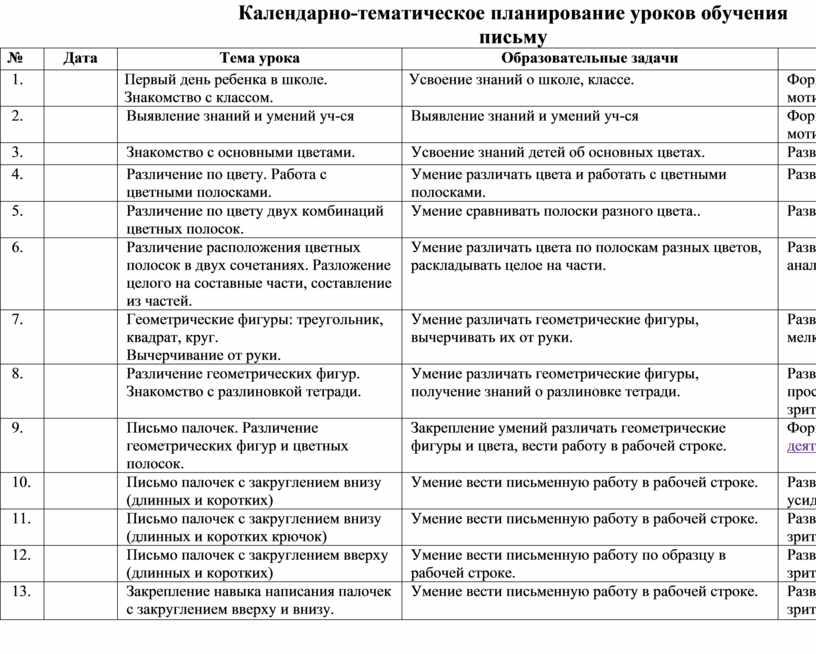 Календарно-тематическое планирование уроков обучения письму №