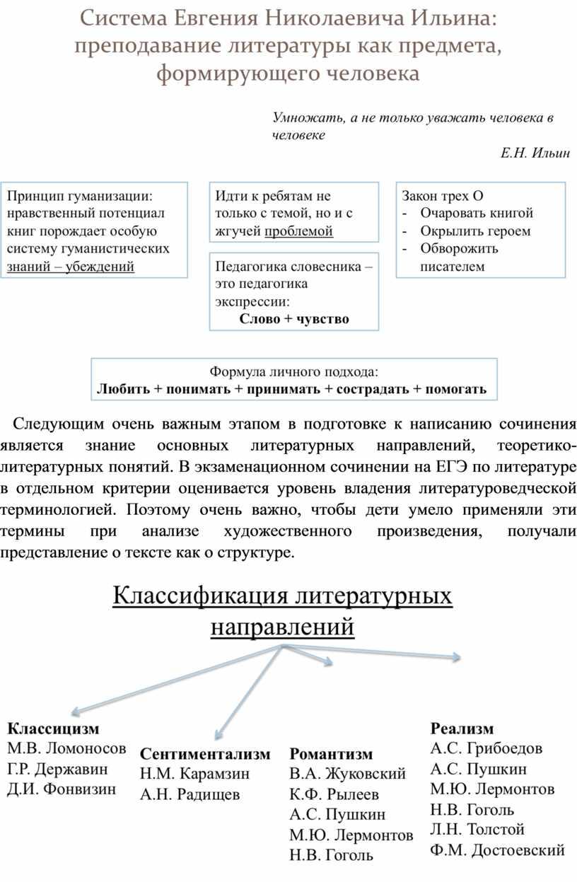 Следующим очень важным этапом в подготовке к написанию сочинения является знание основных литературных направлений, теоретико-литературных понятий