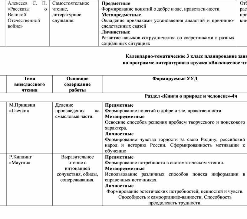 Алексеев С. П. «Рассказы о Великой