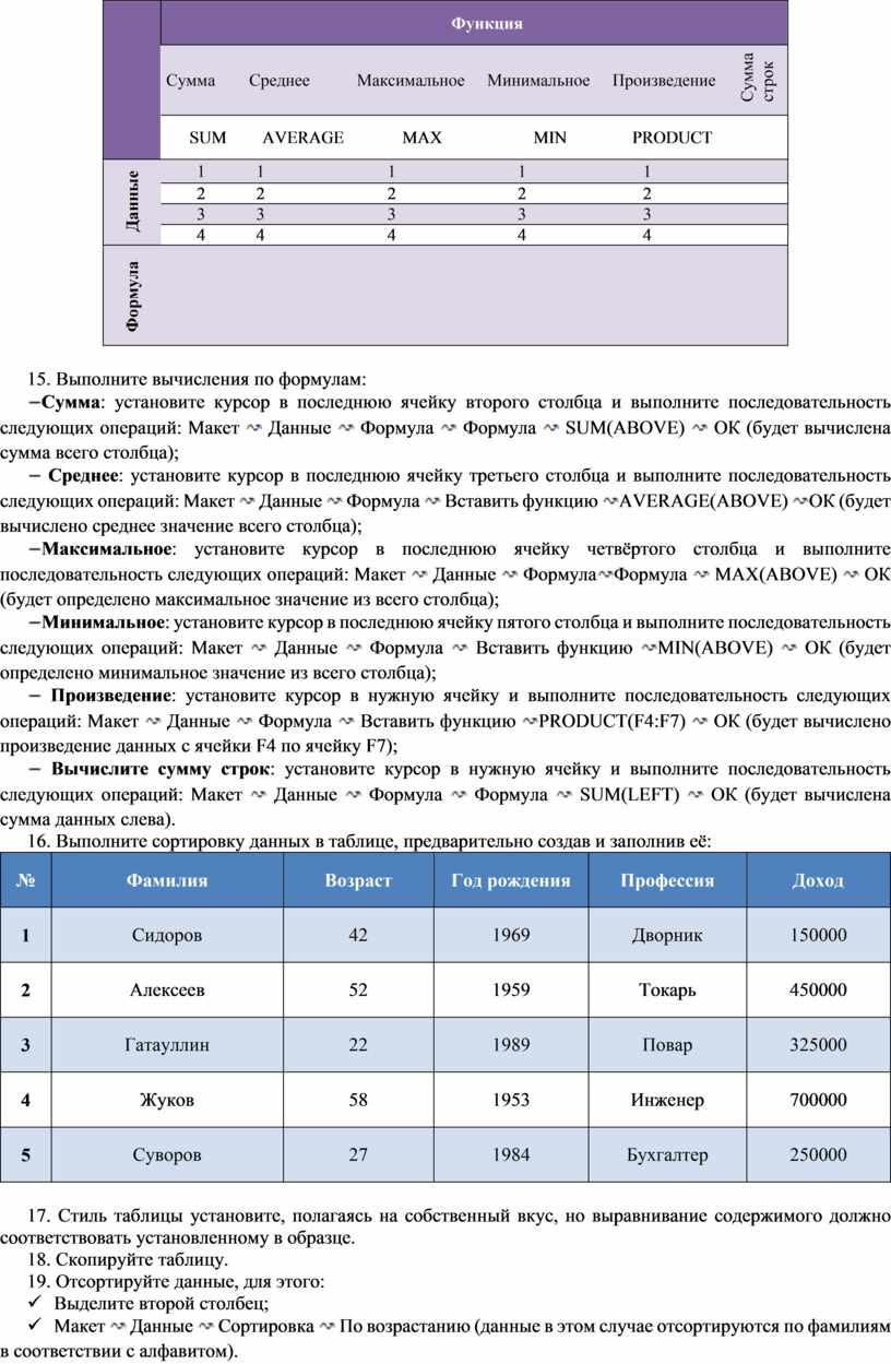 Функция Сумма Среднее