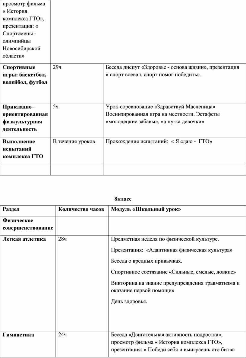 История комплекса ГТО», презентация: «