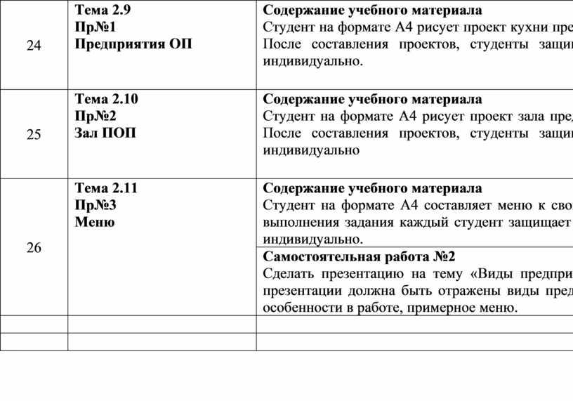 Тема 2.9 Пр№1 Предприятия ОП