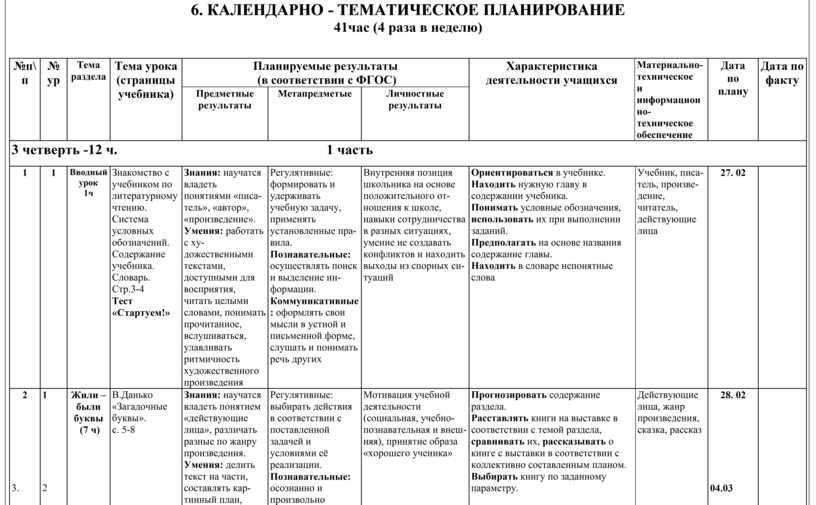 КАЛЕНДАРНО - ТЕМАТИЧЕСКОЕ ПЛАНИРОВАНИЕ 41час (4 раза в неделю) №п\п № ур