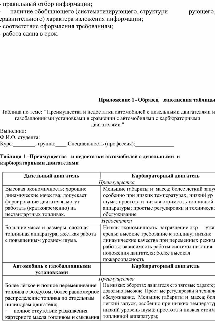 Приложение 1 - Образец заполнения таблицы