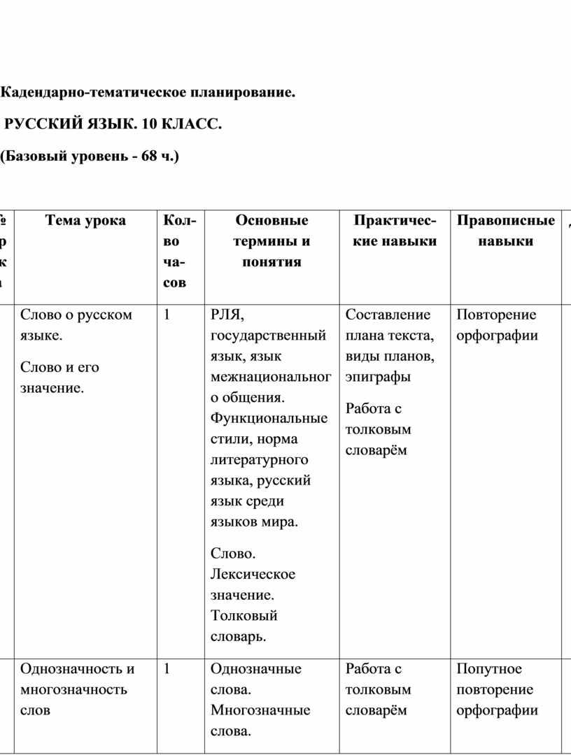 Кадендарно-тематическое планирование