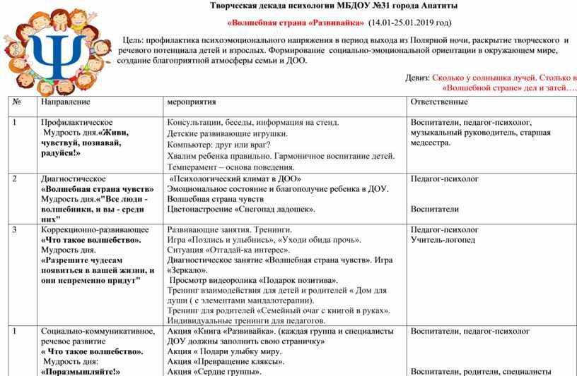 Творческая декада психологии МБДОУ №31 города