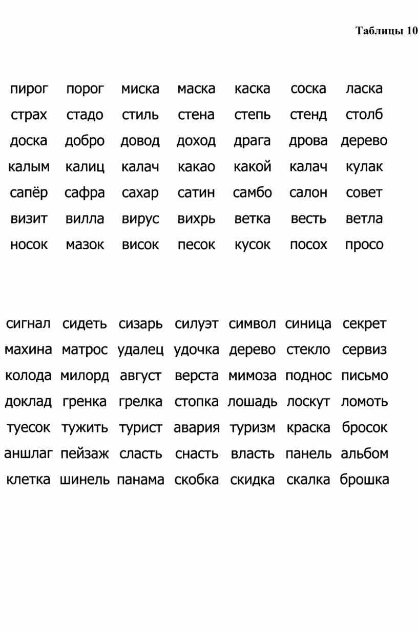 Таблицы 10
