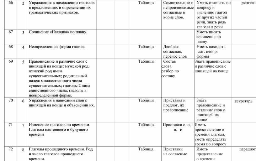 Упражнения в нахождении глаголов в предложениях и определении их грамматических признаков