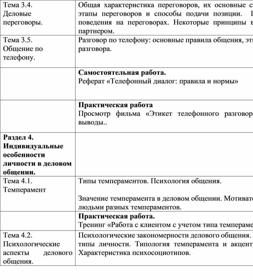Тема 3.4. Деловые переговоры