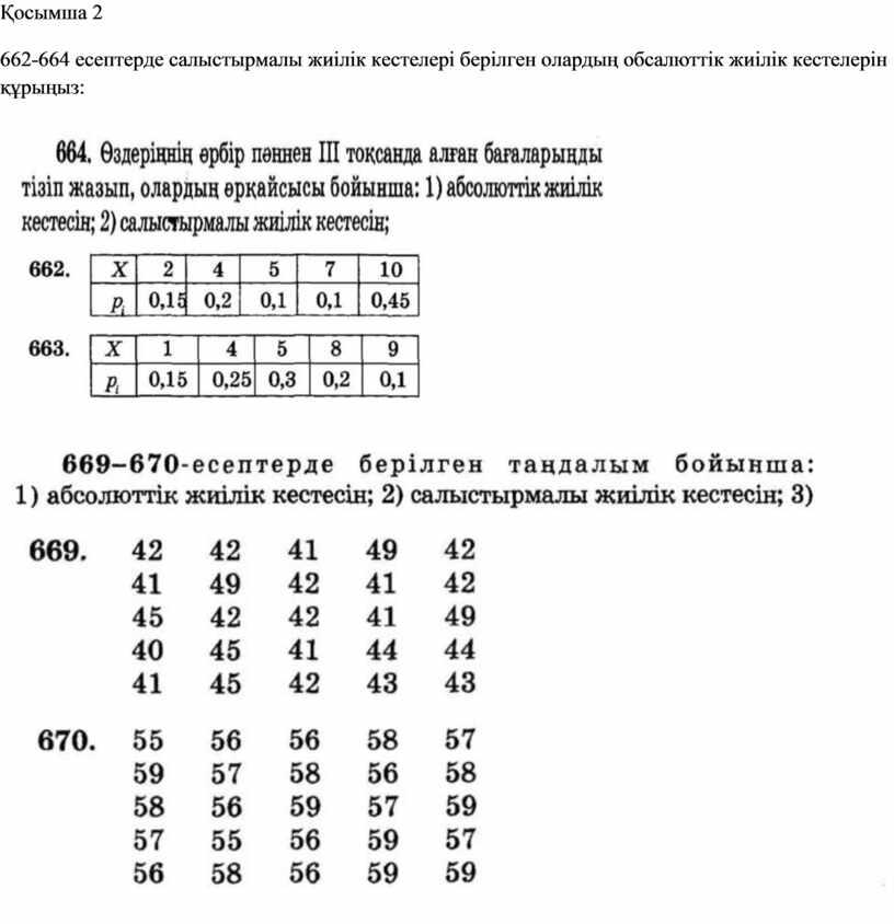 Қосымша 2 662-664 есептерде салыстырмалы жиілік кестелері берілген олардың обсалюттік жиілік кестелерін құрыңыз: