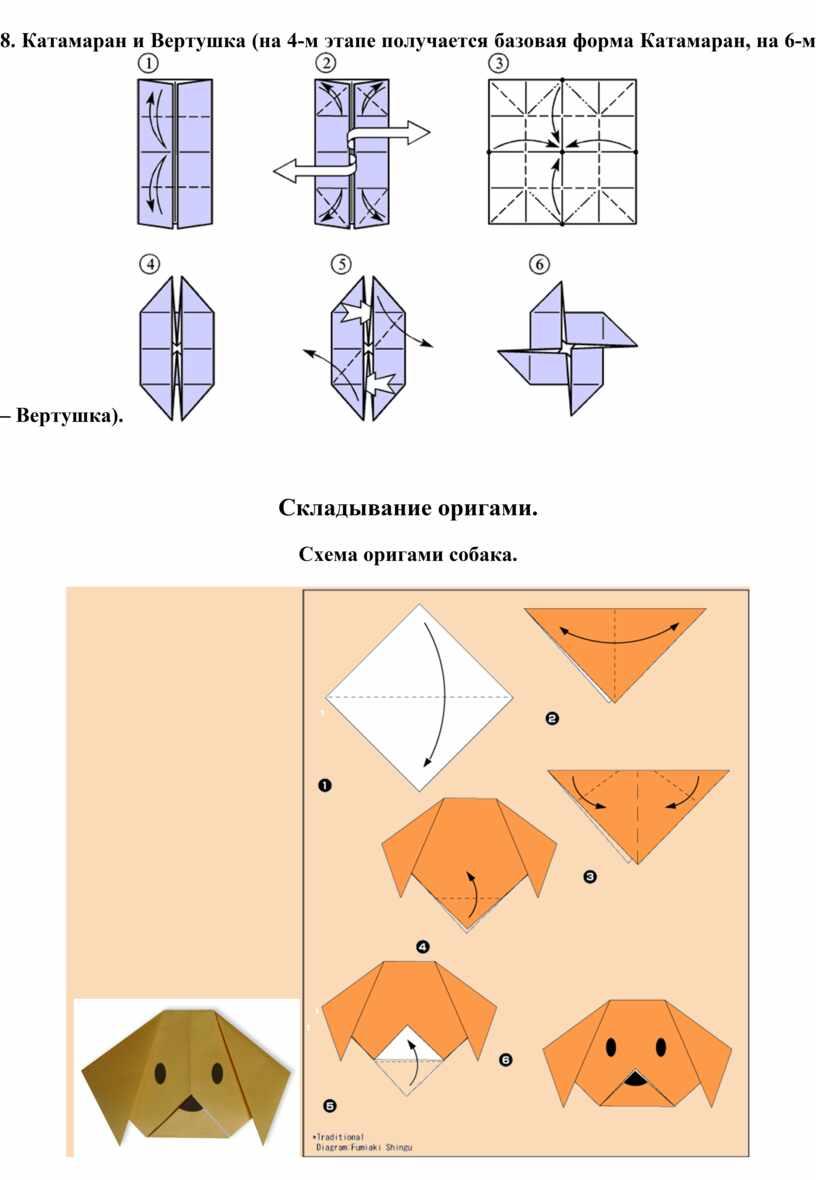 Катамаран и Вертушка (на 4-м этапе получается базовая форма