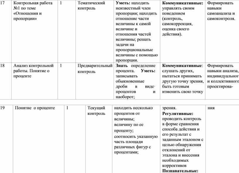 Контрольная работа №1 по теме «Отношения и пропорции» 1