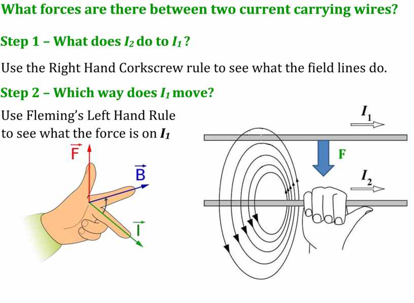 What forces are there between two current carrying wires?