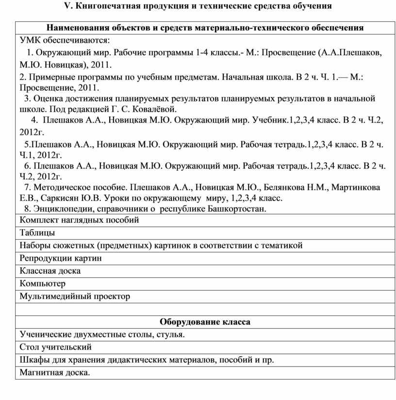 V . Книгопечатная продукция и технические средства обучения
