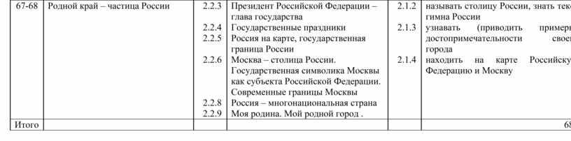 Родной край – частица России 2