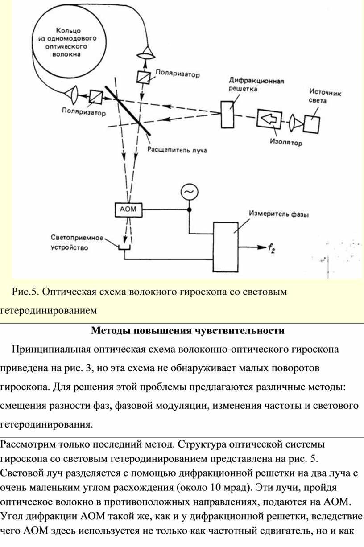Рис.5. Оптическая схема волокного гироскопа со световым гетеродинированием