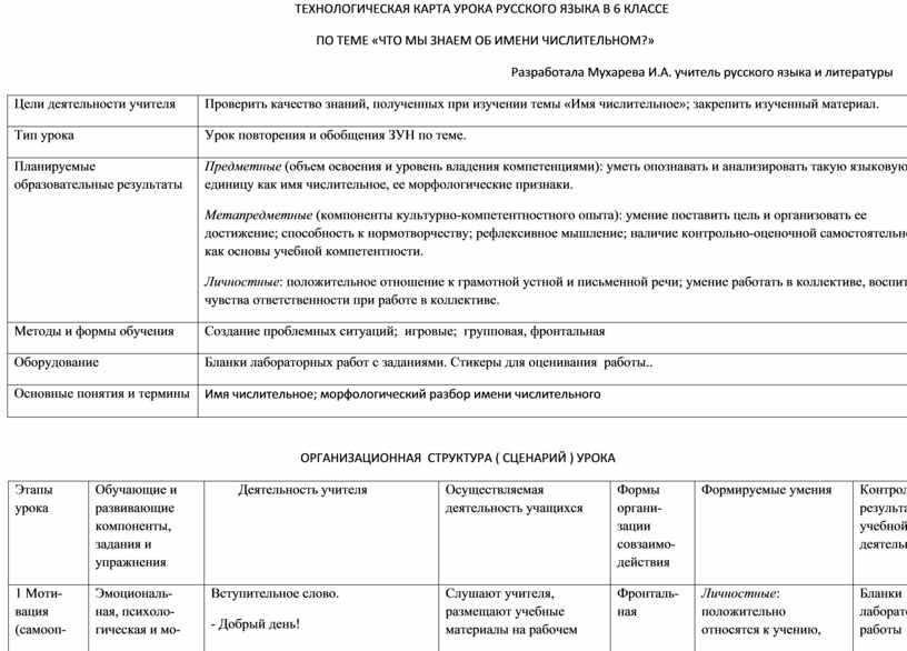 ТЕХНОЛОГИЧЕСКАЯ КАРТА УРОКА РУССКОГО