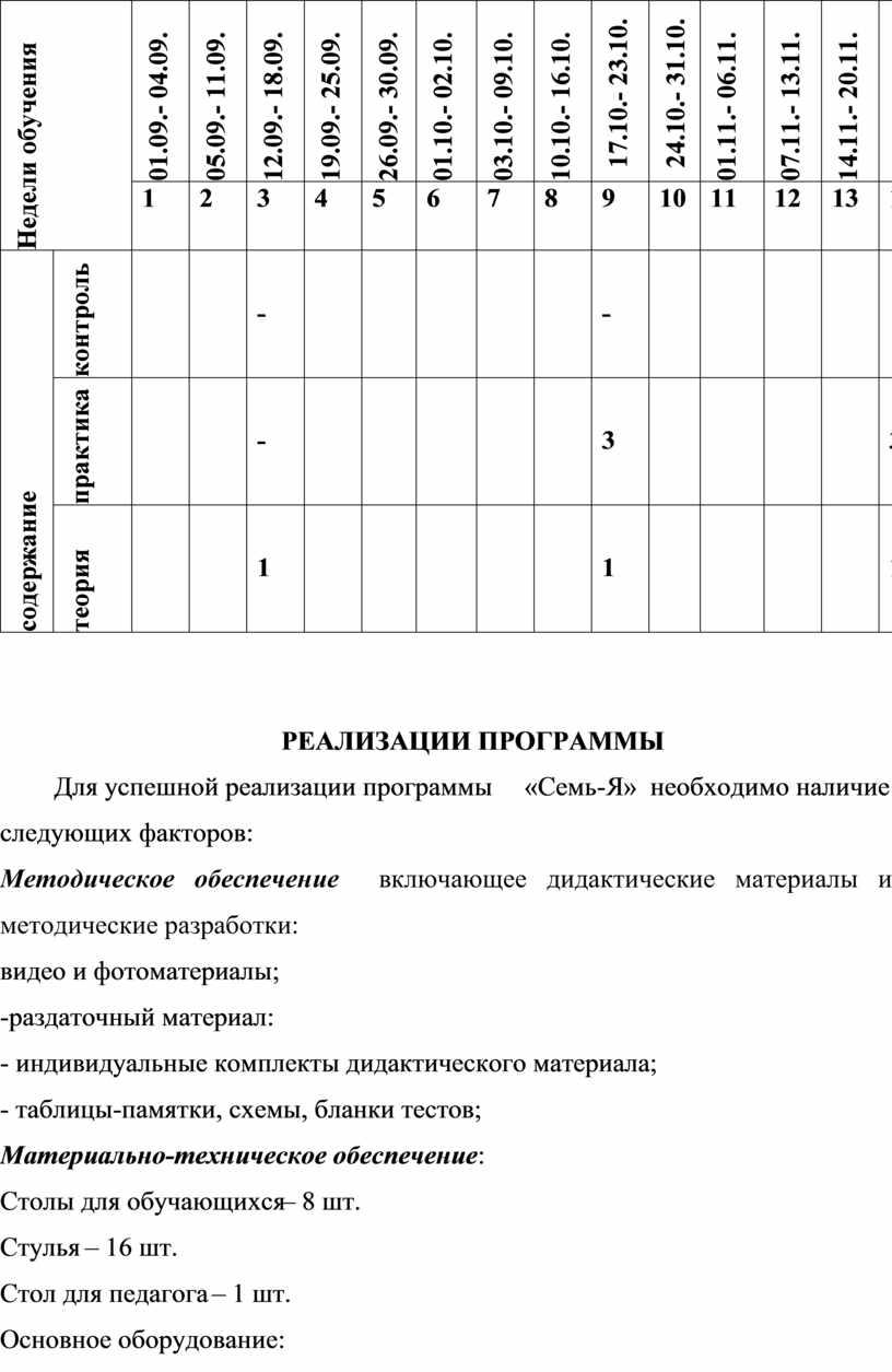 Недели обучения 01.09.- 04
