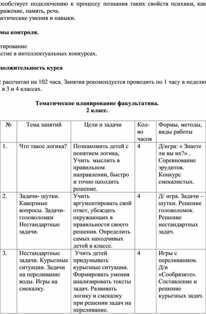 Формы контроля. - тестирование - участие в интеллектуальных конкурсах