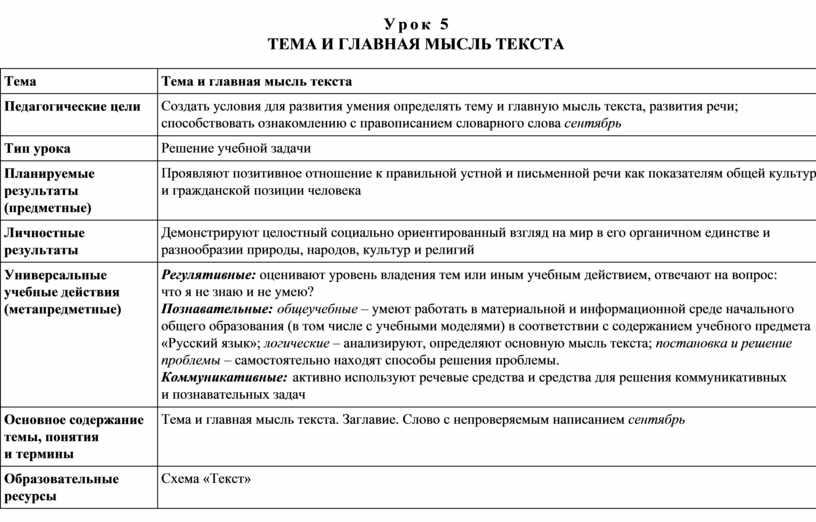 Урок 5 Тема и главная мысль текста