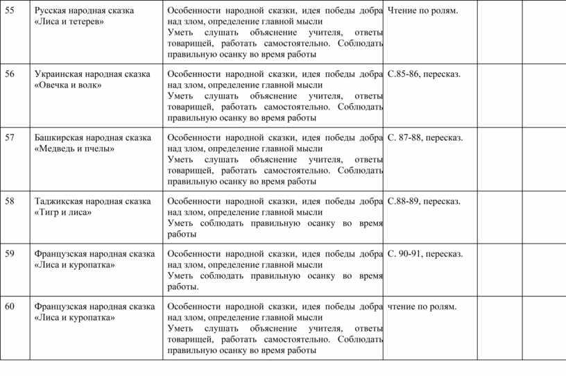 Русская народная сказка «Лиса и тетерев»