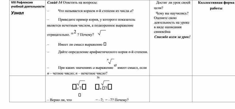VIII Рефлексия учебной деятельности