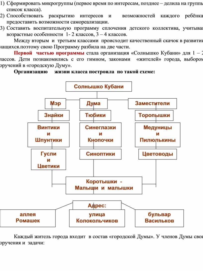Сформировать микрогруппы (первое время по интересам, позднее – делила на группы список класса)