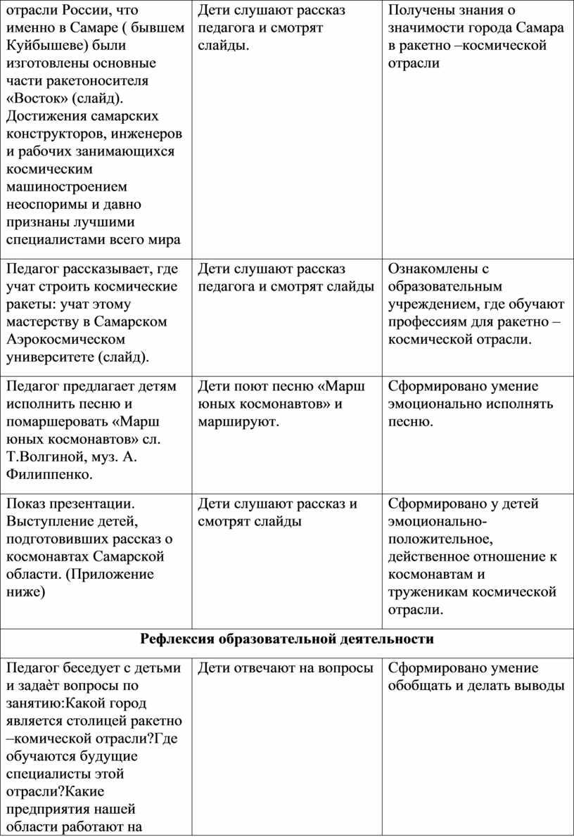России, что именно в Самаре ( бывшем