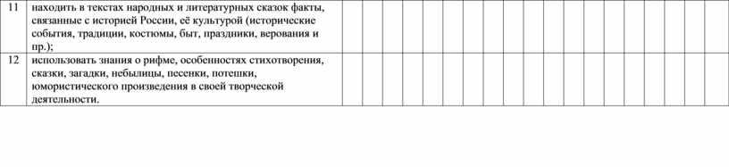 России, её культурой (исторические события, традиции, костюмы, быт, праздники, верования и пр