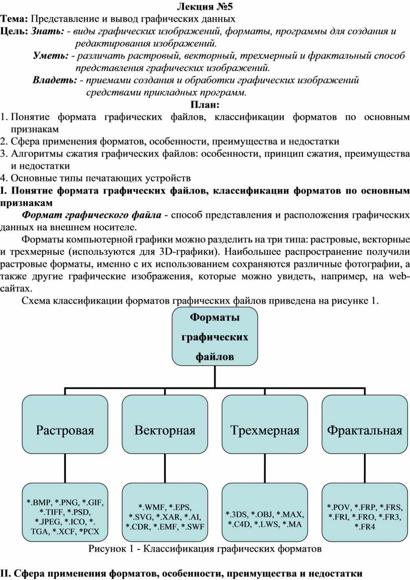 Лекция №5 Тема: Представление и вывод графических данных