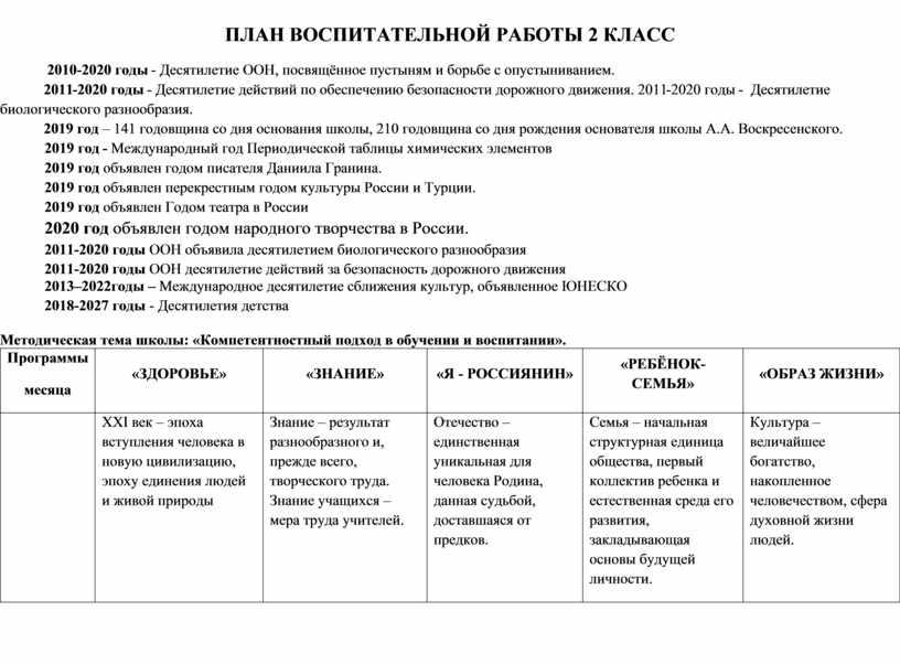 ПЛАН ВОСПИТАТЕЛЬНОЙ РАБОТЫ 2 КЛАСС 2010-2020 годы -