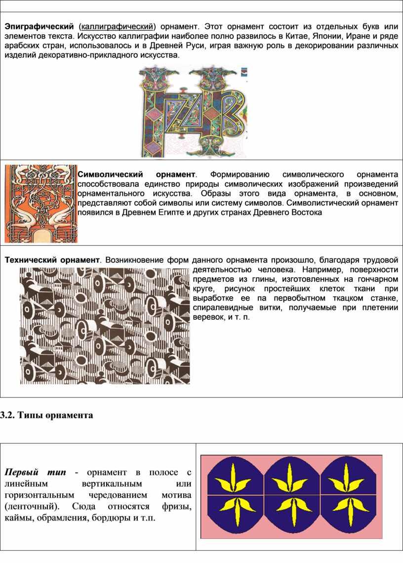 Эпиграфический ( каллиграфический ) орнамент