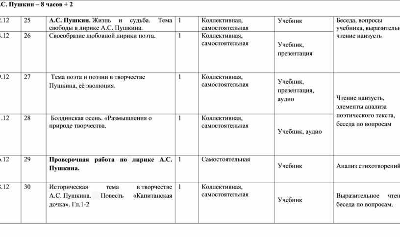 А.С. Пушкин – 8 часов + 2 02