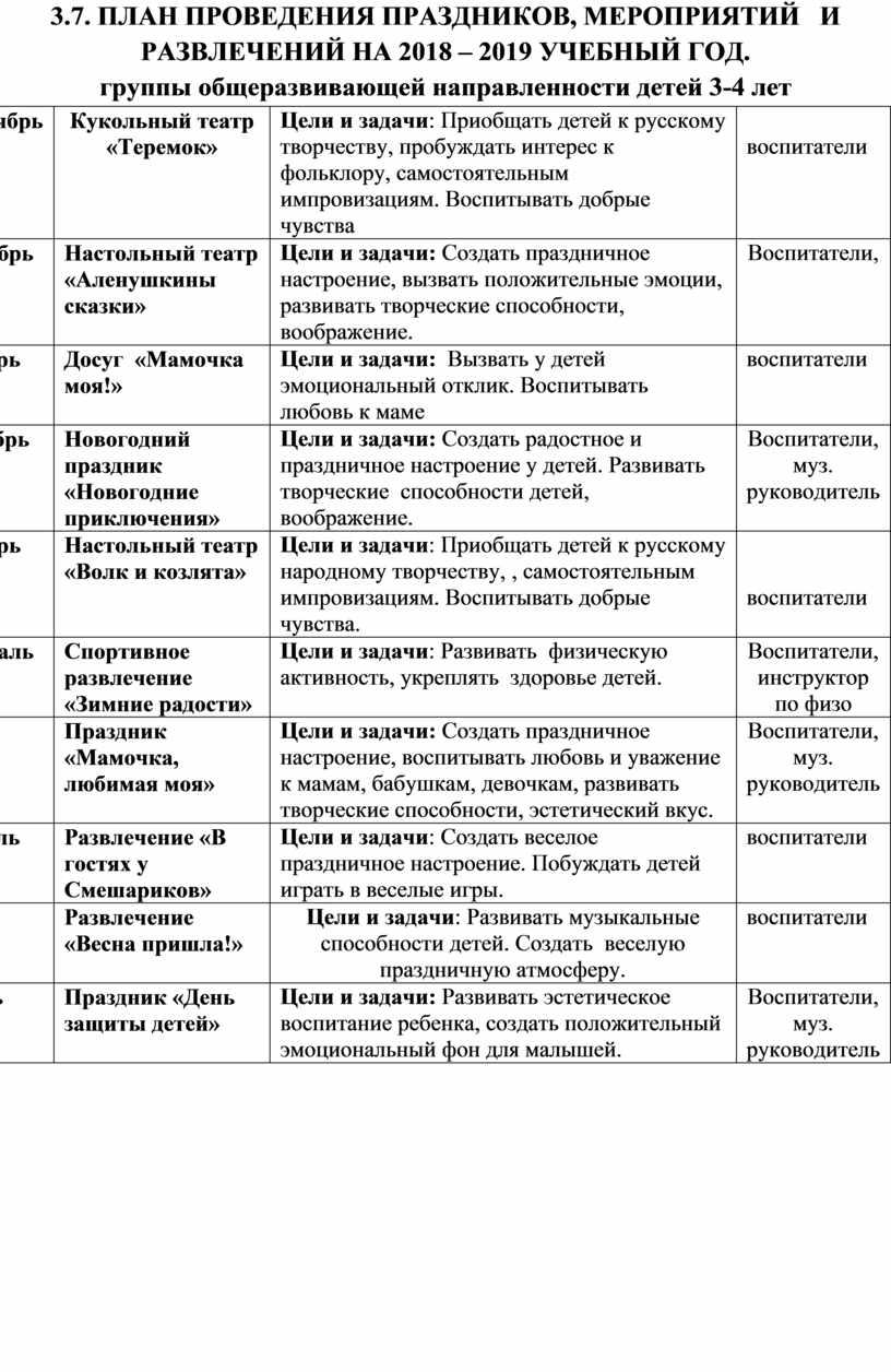 ПЛАН ПРОВЕДЕНИЯ ПРАЗДНИКОВ, МЕРОПРИЯТИЙ