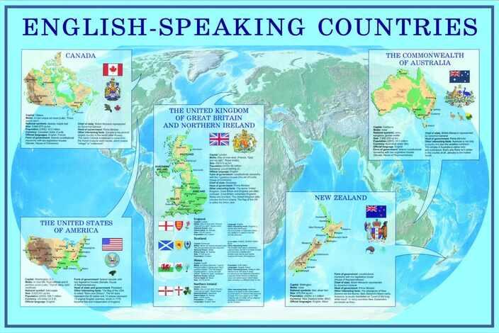 Плакат англо-говорящие страны
