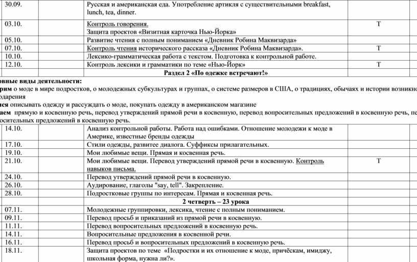 Русская и американская еда.