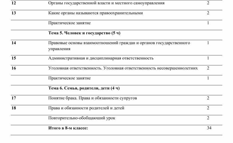 Органы государственной власти и местного самоуправления 2 13