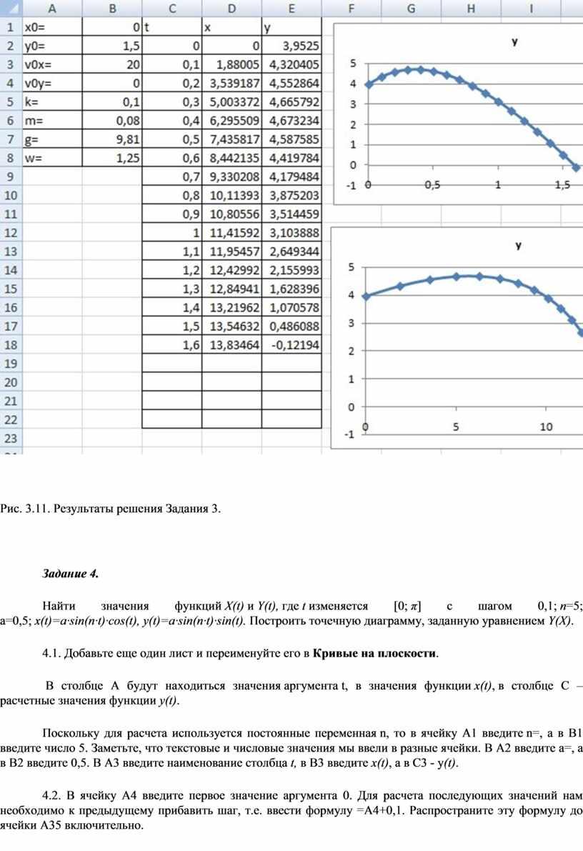 Рис. 3.11. Результаты решения Задания 3