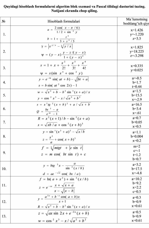 Quyidagi hisoblash formulalarni algoritm blok sxemasi va