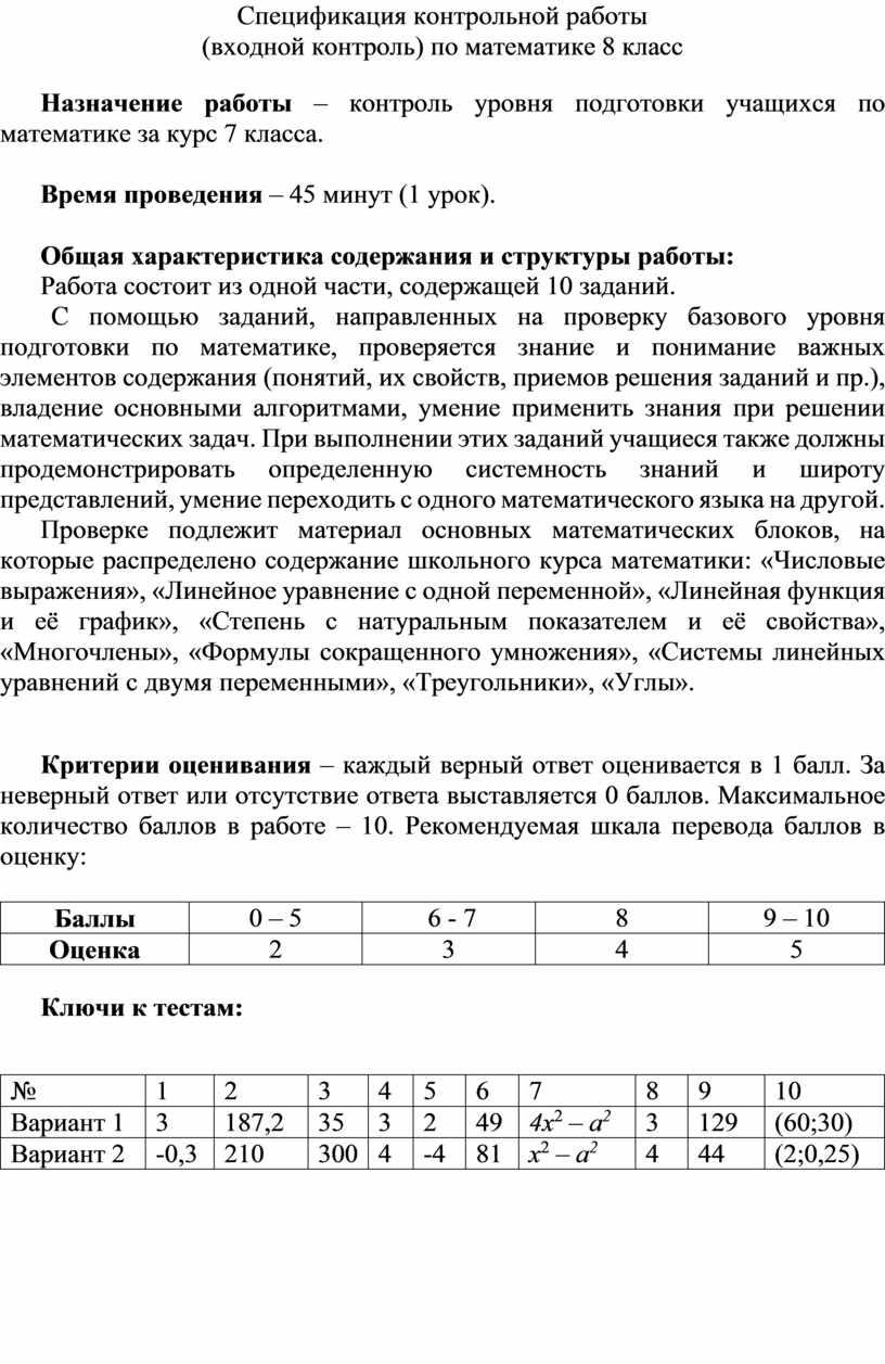 Спецификация контрольной работы (входной контроль) по математике 8 класс