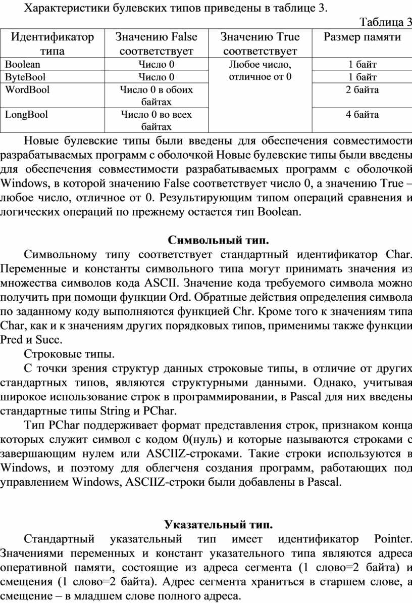 Характеристики булевских типов приведены в таблице 3