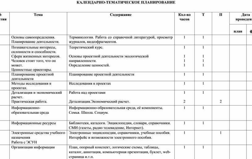 Календарно-тематическое планирование № занятия