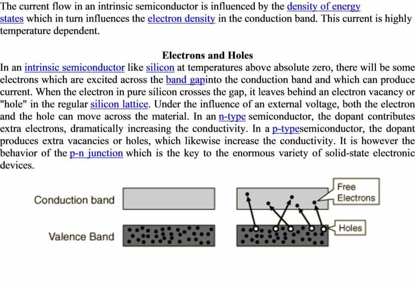 The current flow in an intrinsic semiconductor is influenced by the density of energy states which in turn influences the electron density in the conduction…