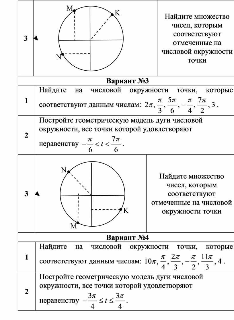 Найдите множество чисел, которым соответствуют отмеченные на числовой окружности точки