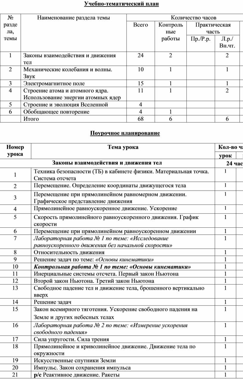 Учебно-тематический план № раздела, темы